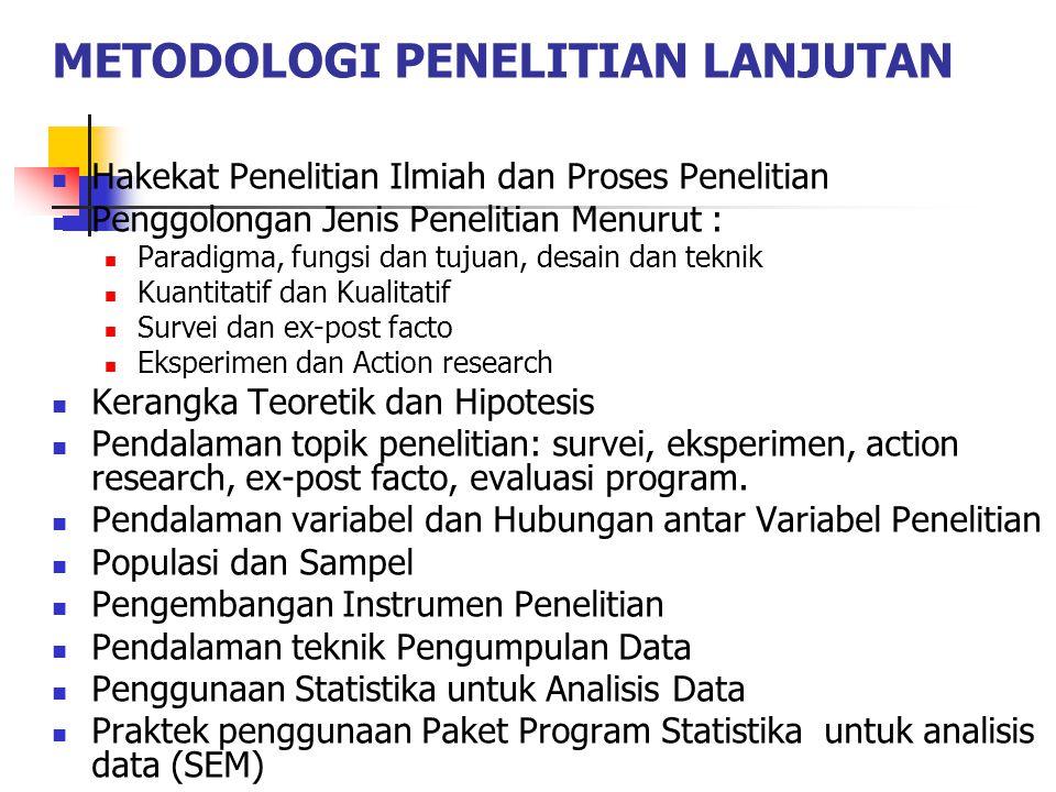 METODOLOGI PENELITIAN LANJUTAN Hakekat Penelitian Ilmiah dan Proses Penelitian Penggolongan Jenis Penelitian Menurut : Paradigma, fungsi dan tujuan, d