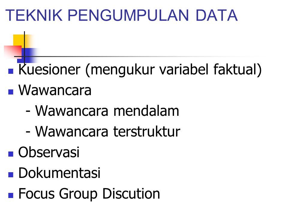 TEKNIK PENGUMPULAN DATA Kuesioner (mengukur variabel faktual) Wawancara - Wawancara mendalam - Wawancara terstruktur Observasi Dokumentasi Focus Group