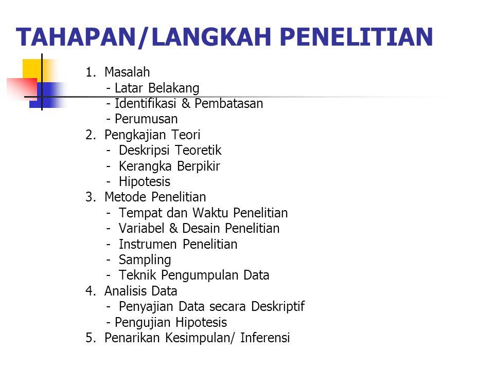 TAHAPAN/LANGKAH PENELITIAN 1. Masalah - Latar Belakang - Identifikasi & Pembatasan - Perumusan 2. Pengkajian Teori - Deskripsi Teoretik - Kerangka Ber