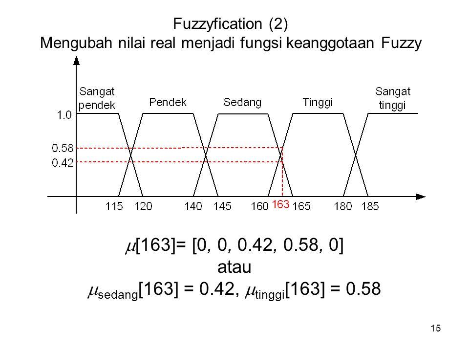 15 Fuzzyfication (2) Mengubah nilai real menjadi fungsi keanggotaan Fuzzy  [163]= [0, 0, 0.42, 0.58, 0] atau  sedang [163] = 0.42,  tinggi [163] =