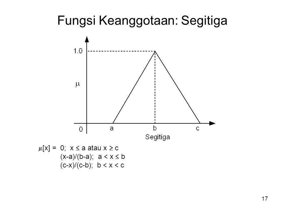 17 Fungsi Keanggotaan: Segitiga  [x] = 0; x  a atau x  c (x-a)/(b-a); a  x  b (c-x)/(c-b); b  x  c
