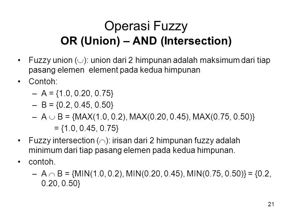 21 Fuzzy union (  ): union dari 2 himpunan adalah maksimum dari tiap pasang elemen element pada kedua himpunan Contoh: –A = {1.0, 0.20, 0.75} –B = {0
