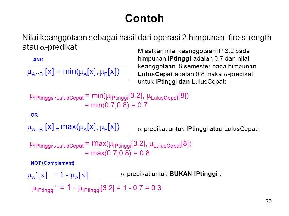 23 Contoh AND  A  B [x]= min(  A [x],  B [x])  A  B [x] = max(  A [x],  B [x]) OR NOT (Complement)  A '[x] = 1 -  A [x]  IPtinggi  LulusCe