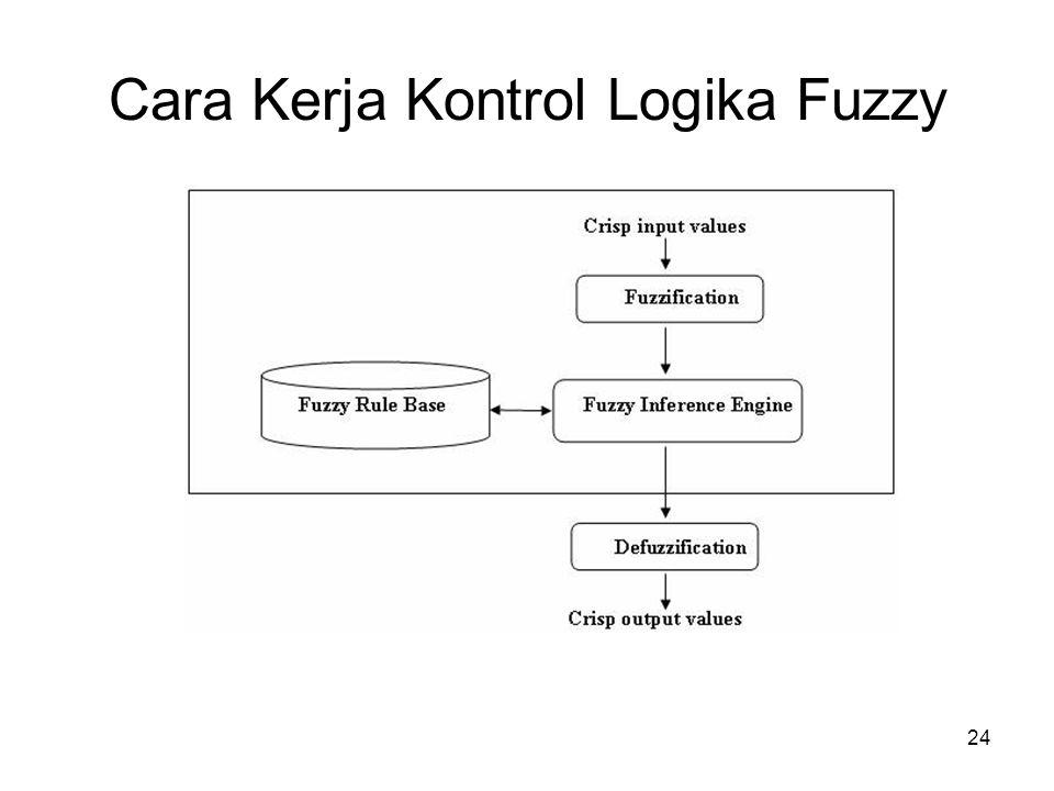 Cara Kerja Kontrol Logika Fuzzy 24