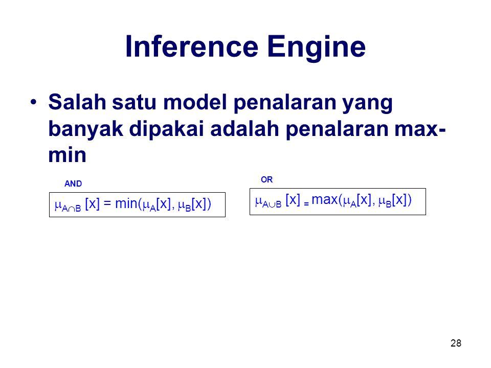 Inference Engine Salah satu model penalaran yang banyak dipakai adalah penalaran max- min 28 AND  A  B [x]= min(  A [x],  B [x])  A  B [x] = max