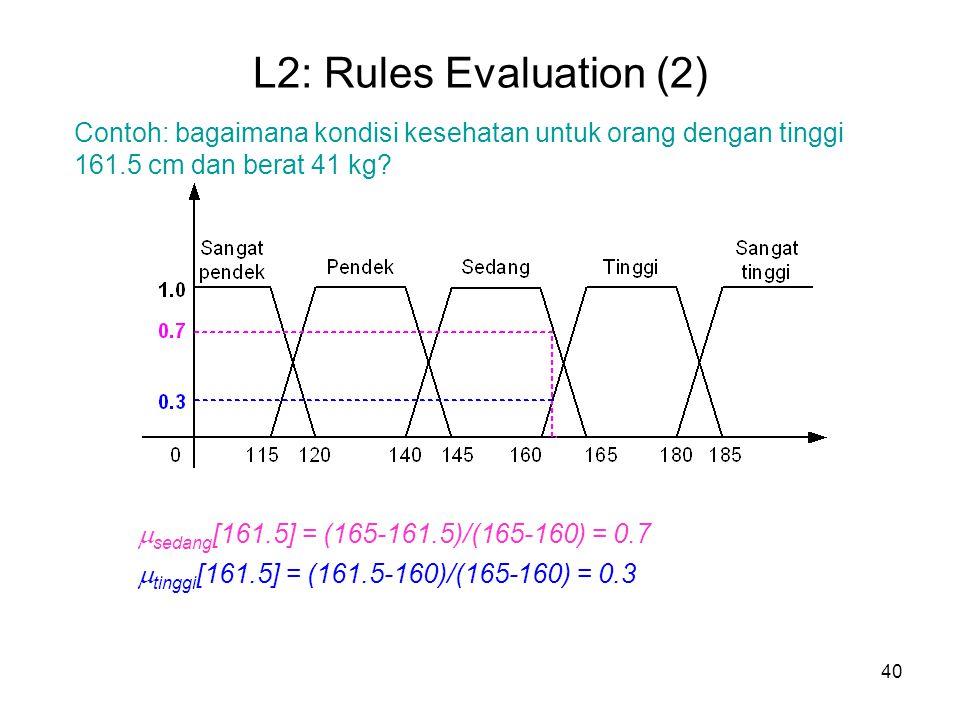 40 L2: Rules Evaluation (2) Contoh: bagaimana kondisi kesehatan untuk orang dengan tinggi 161.5 cm dan berat 41 kg?  sedang [161.5] = (165-161.5)/(16
