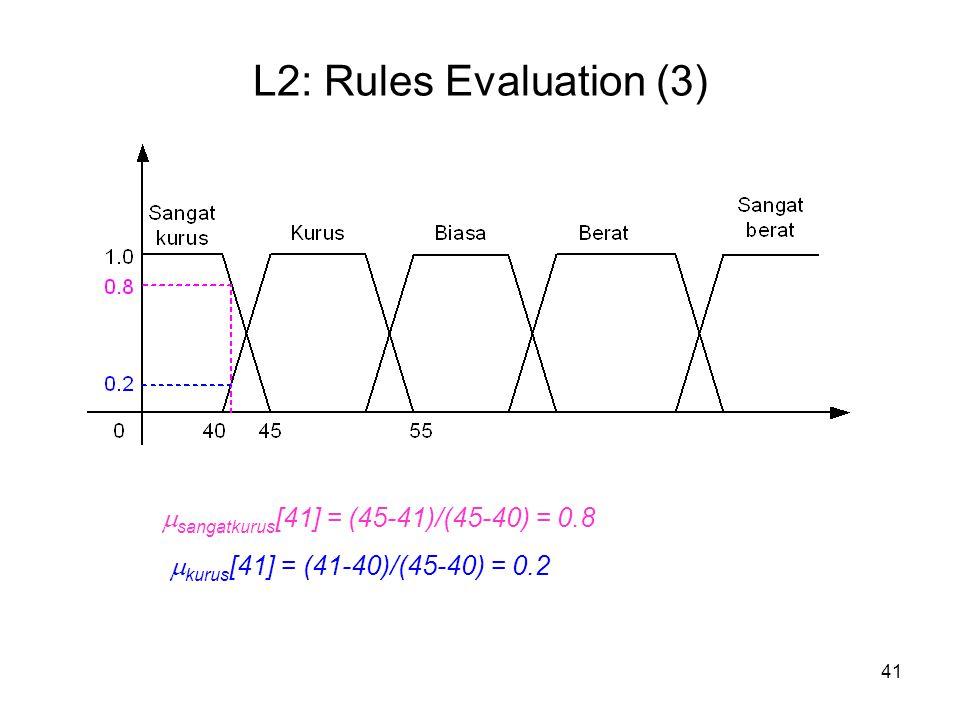41 L2: Rules Evaluation (3)  sangatkurus [41] = (45-41)/(45-40) = 0.8  kurus [41] = (41-40)/(45-40) = 0.2