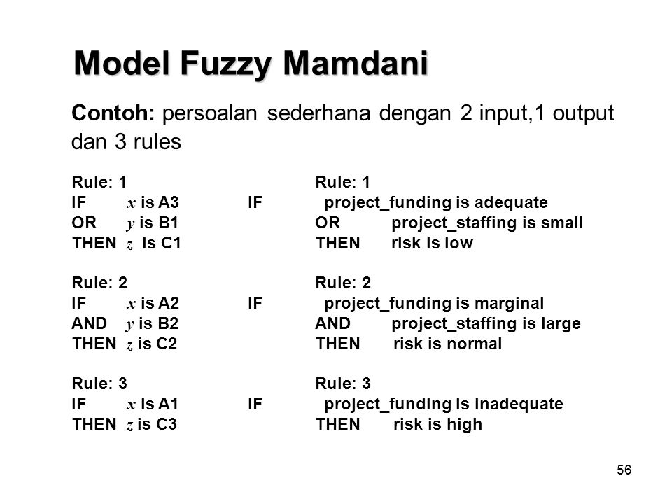 56 Contoh: persoalan sederhana dengan 2 input,1 output dan 3 rules Rule: 1 IF x is A3IF project_funding is adequate OR y is B1OR project_staffing is small THEN z is C1THEN risk is low Rule: 2Rule: 2 IF x is A2IF project_funding is marginal AND y is B2AND project_staffing is large THEN z is C2THEN risk is normal Rule: 3Rule: 3 IF x is A1IF project_funding is inadequate THEN z is C3THEN risk is high Model Fuzzy Mamdani