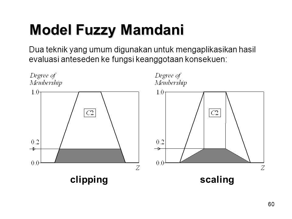 60 clipping scaling Model Fuzzy Mamdani Dua teknik yang umum digunakan untuk mengaplikasikan hasil evaluasi anteseden ke fungsi keanggotaan konsekuen: