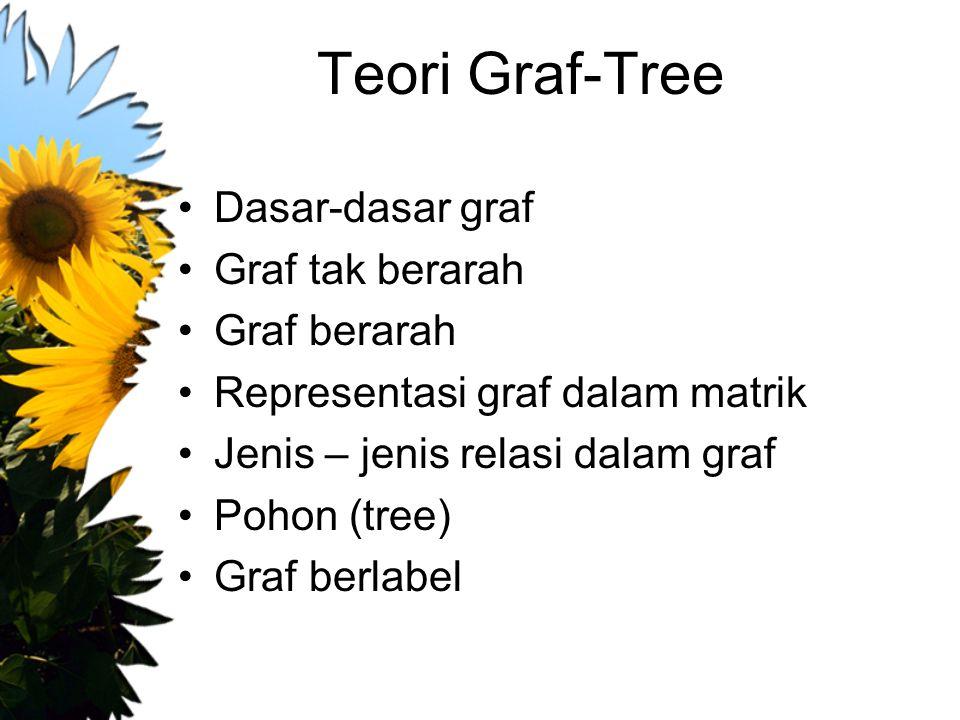 Teori Graf-Tree Dasar-dasar graf Graf tak berarah Graf berarah Representasi graf dalam matrik Jenis – jenis relasi dalam graf Pohon (tree) Graf berlab