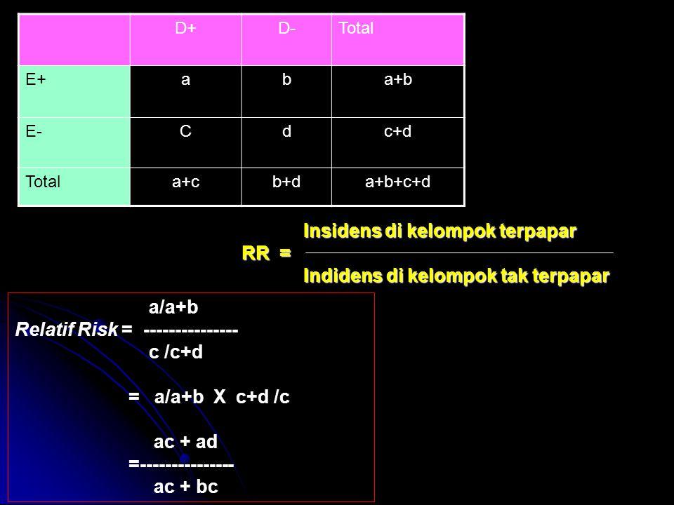 D+D-Total E+aba+b E-Cdc+d Totala+cb+da+b+c+d a/a+b Relatif Risk = --------------- c /c+d = a/a+b X c+d /c ac + ad =--------------- ac + bc Insidens di