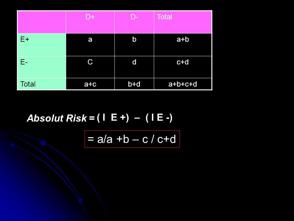 D+D-Total E+aba+b E-Cdc+d Totala+cb+da+b+c+d Absolut Risk = ( I E +) – ( I E -) = a/a +b – c / c+d