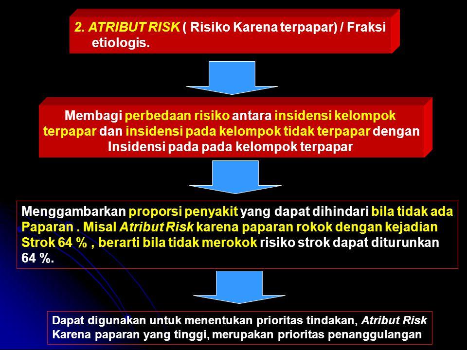 2. ATRIBUT RISK ( Risiko Karena terpapar) / Fraksi etiologis. Membagi perbedaan risiko antara insidensi kelompok terpapar dan insidensi pada kelompok