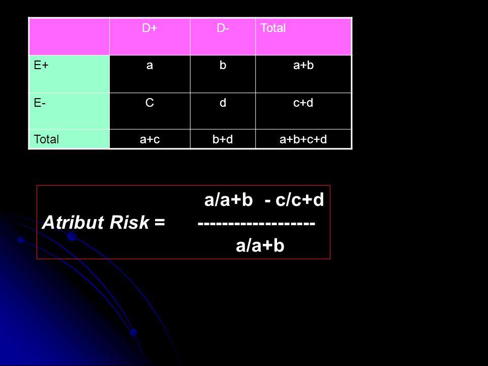D+D-Total E+aba+b E-Cdc+d Totala+cb+da+b+c+d a/a+b - c/c+d Atribut Risk = ------------------- a/a+b