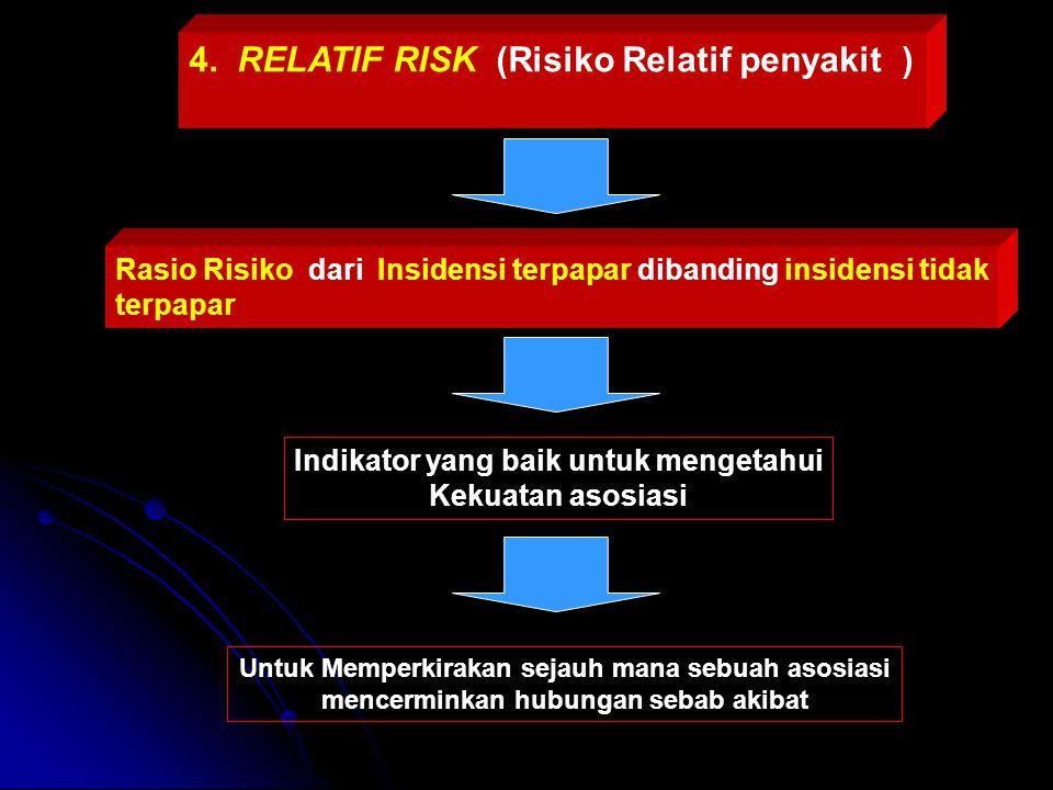 4. RELATIF RISK (Risiko Relatif penyakit ) Rasio Risiko dari Insidensi terpapar dibanding insidensi tidak terpapar Indikator yang baik untuk mengetahu