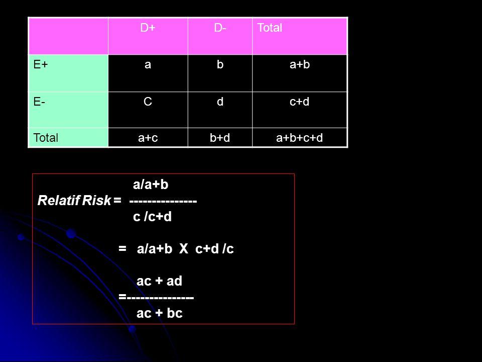 D+D-Total E+aba+b E-Cdc+d Totala+cb+da+b+c+d a/a+b Relatif Risk = --------------- c /c+d = a/a+b X c+d /c ac + ad =--------------- ac + bc