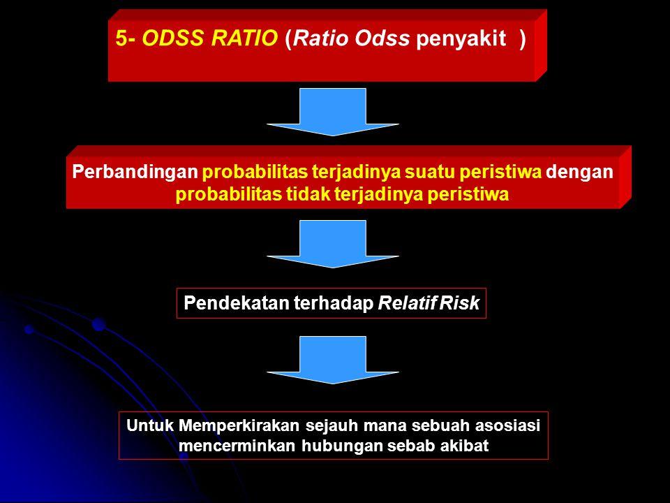 5- ODSS RATIO (Ratio Odss penyakit ) Perbandingan probabilitas terjadinya suatu peristiwa dengan probabilitas tidak terjadinya peristiwa Pendekatan te