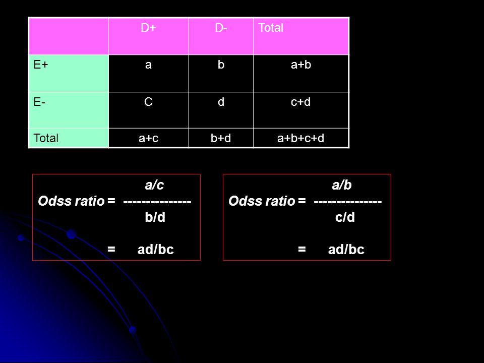 D+D-Total E+aba+b E-Cdc+d Totala+cb+da+b+c+d a/c Odss ratio = --------------- b/d = ad/bc a/b Odss ratio = --------------- c/d = ad/bc