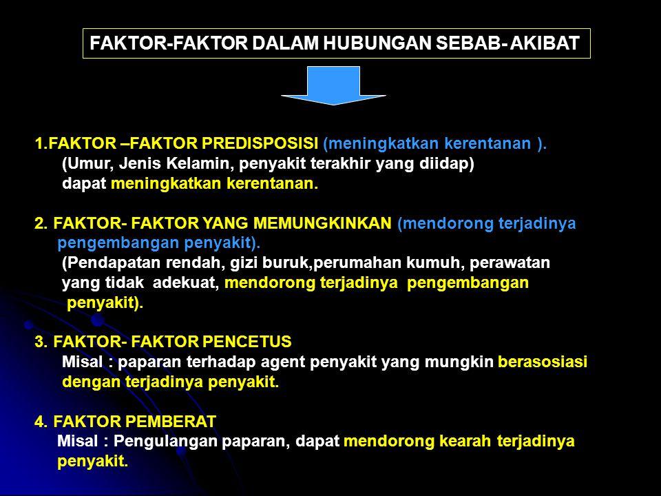 FAKTOR-FAKTOR DALAM HUBUNGAN SEBAB- AKIBAT 1.FAKTOR –FAKTOR PREDISPOSISI (meningkatkan kerentanan ). (Umur, Jenis Kelamin, penyakit terakhir yang diid