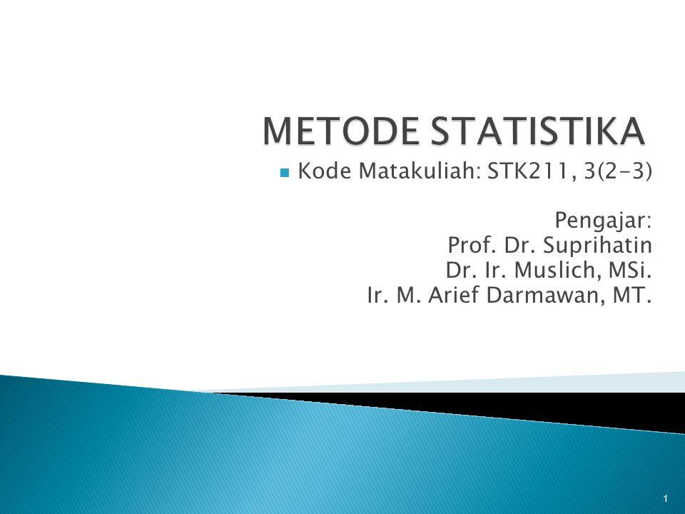 Kode Matakuliah: STK211, 3(2-3) Pengajar: Prof. Dr. Suprihatin Dr. Ir. Muslich, MSi. Ir. M. Arief Darmawan, MT. 1