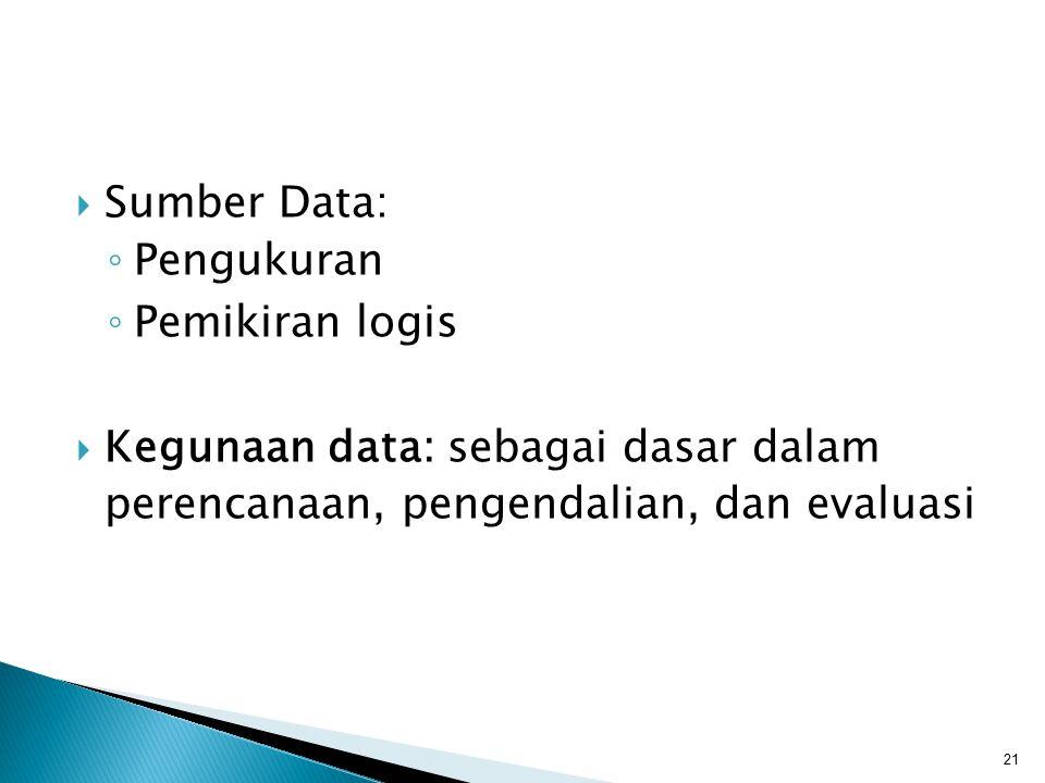  Sumber Data: ◦ Pengukuran ◦ Pemikiran logis  Kegunaan data: sebagai dasar dalam perencanaan, pengendalian, dan evaluasi 21