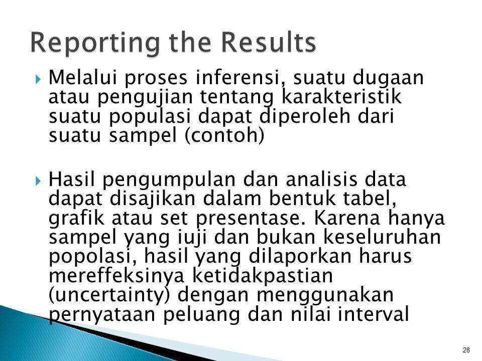  Melalui proses inferensi, suatu dugaan atau pengujian tentang karakteristik suatu populasi dapat diperoleh dari suatu sampel (contoh)  Hasil pengum