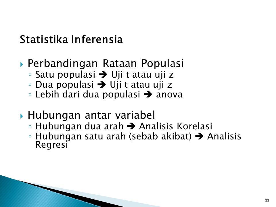 Statistika Inferensia  Perbandingan Rataan Populasi ◦ Satu populasi  Uji t atau uji z ◦ Dua populasi  Uji t atau uji z ◦ Lebih dari dua populasi 