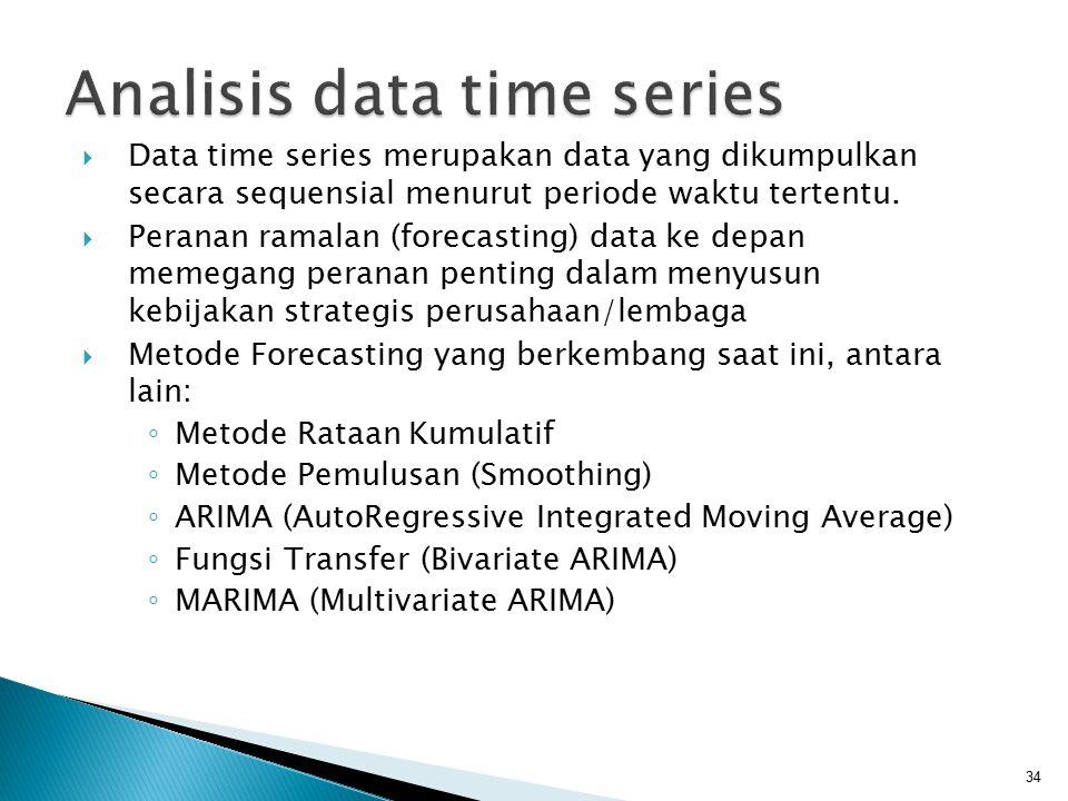  Data time series merupakan data yang dikumpulkan secara sequensial menurut periode waktu tertentu.  Peranan ramalan (forecasting) data ke depan mem