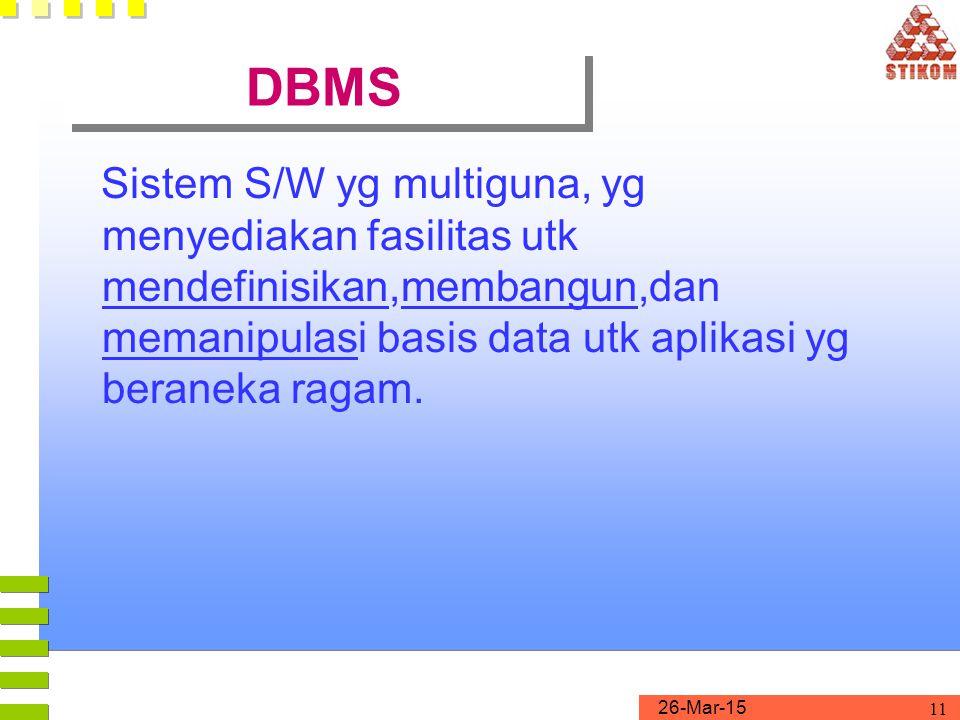 26-Mar-15 11 DBMS Sistem S/W yg multiguna, yg menyediakan fasilitas utk mendefinisikan,membangun,dan memanipulasi basis data utk aplikasi yg beraneka