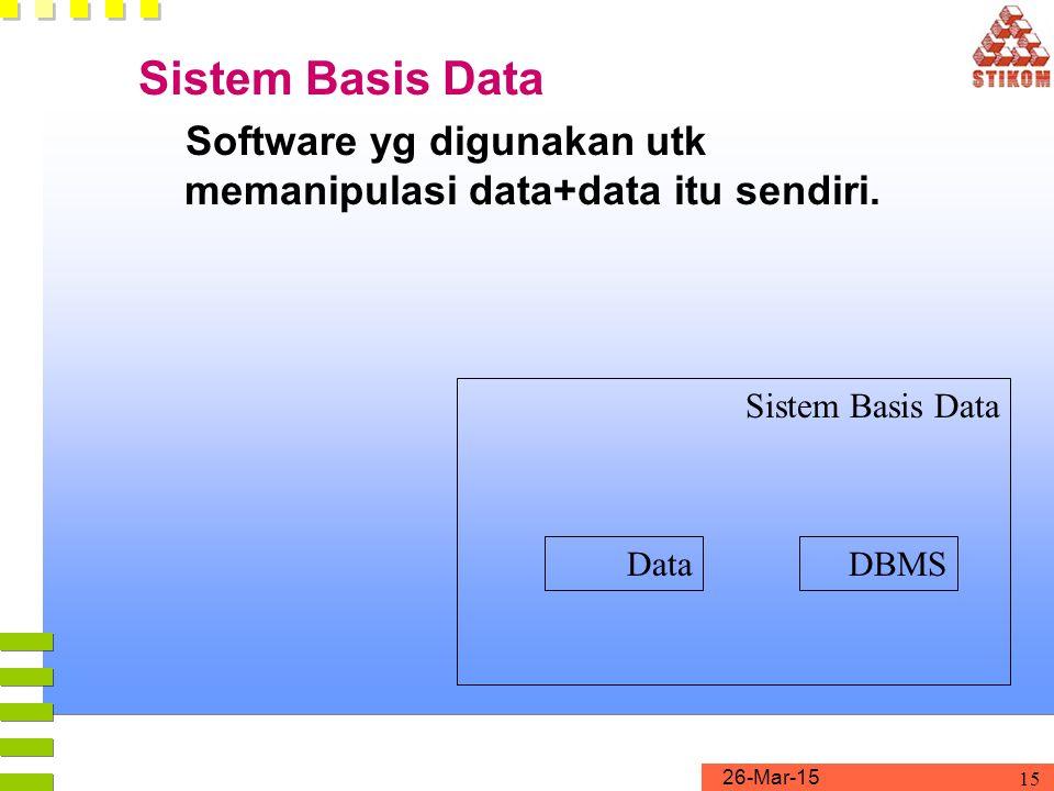 26-Mar-15 16 Lingkungan Sistem Basis Data User/Programmers Database System Application Programs/Query DBMS Software Software to Process Query/Programs Software to Process Query/Programs STORED DATABASE Definition(METADATA) STORED DATABASE