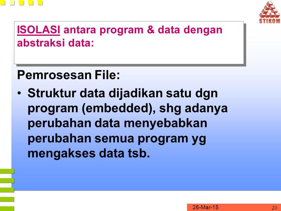 26-Mar-15 20 Pemrosesan File: Struktur data dijadikan satu dgn program (embedded), shg adanya perubahan data menyebabkan perubahan semua program yg me