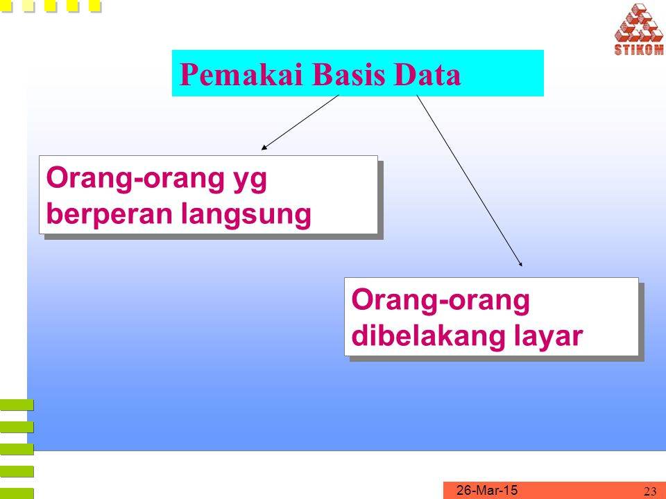 26-Mar-15 23 Orang-orang yg berperan langsung Pemakai Basis Data Orang-orang dibelakang layar
