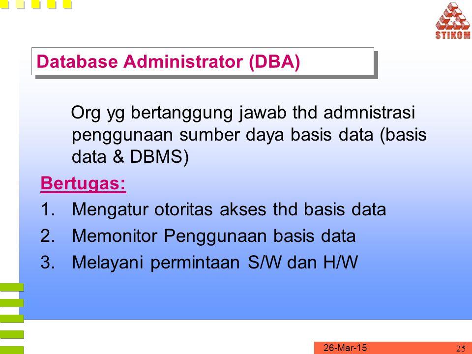 26-Mar-15 25 Database Administrator (DBA) Org yg bertanggung jawab thd admnistrasi penggunaan sumber daya basis data (basis data & DBMS) Bertugas: 1.M
