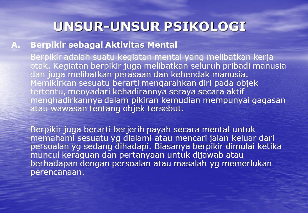 UNSUR-UNSUR PSIKOLOGI A. Berpikir sebagai Aktivitas Mental Berpikir adalah suatu kegiatan mental yang melibatkan kerja otak. Kegiatan berpikir juga me