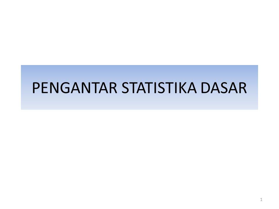2 Populasi dan sampel Populasi Sampel Parameter Statistik Parameter adalah ukuran yang mencerminkan karakterstik dari populasi Populasi adalah data kuantitatif yang menjadi objek telaah Sampel adalah bagian dari populasi Parameter adalah ukuran yang mencerminkan karakteristik dari populasi Statistik adalah ukuran yang mencerminkan karakteristik dari sampel