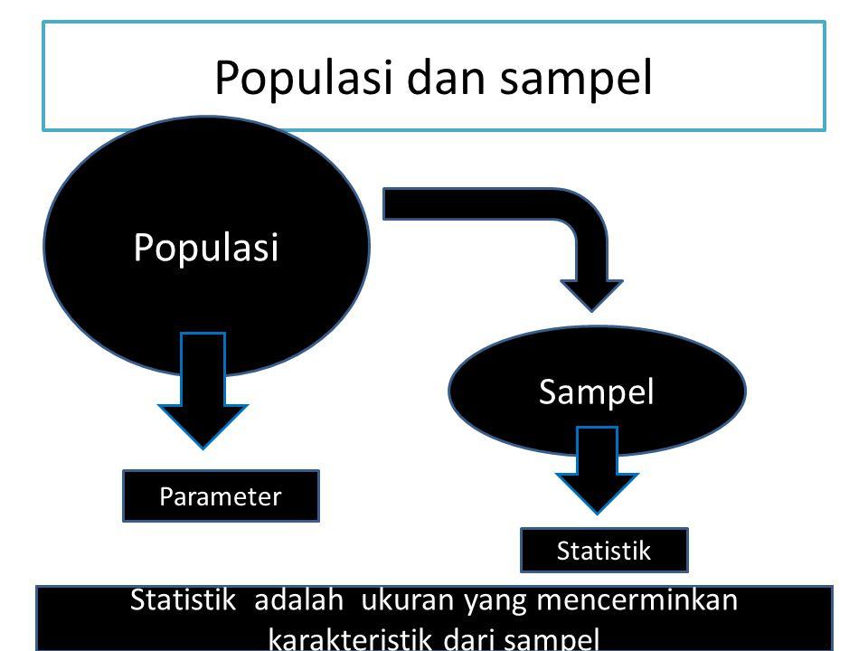 2 Populasi dan sampel Populasi Sampel Parameter Statistik Parameter adalah ukuran yang mencerminkan karakterstik dari populasi Populasi adalah data ku