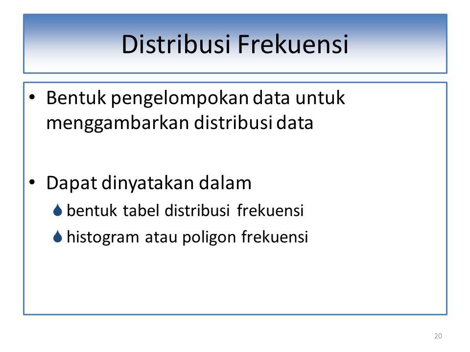 20 Distribusi Frekuensi Bentuk pengelompokan data untuk menggambarkan distribusi data Dapat dinyatakan dalam  bentuk tabel distribusi frekuensi  histogram atau poligon frekuensi