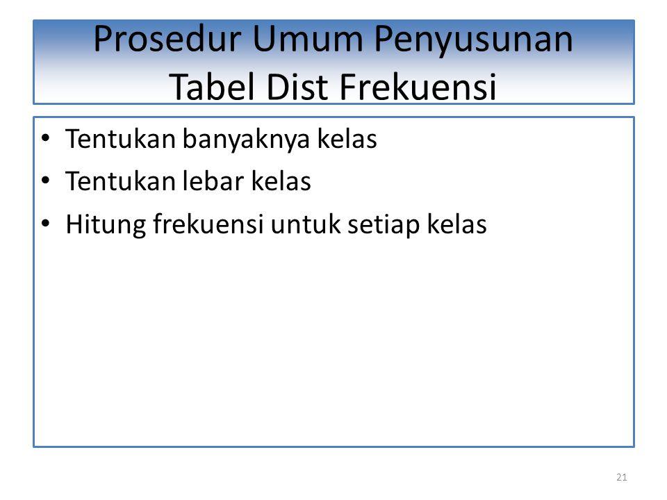 21 Prosedur Umum Penyusunan Tabel Dist Frekuensi Tentukan banyaknya kelas Tentukan lebar kelas Hitung frekuensi untuk setiap kelas