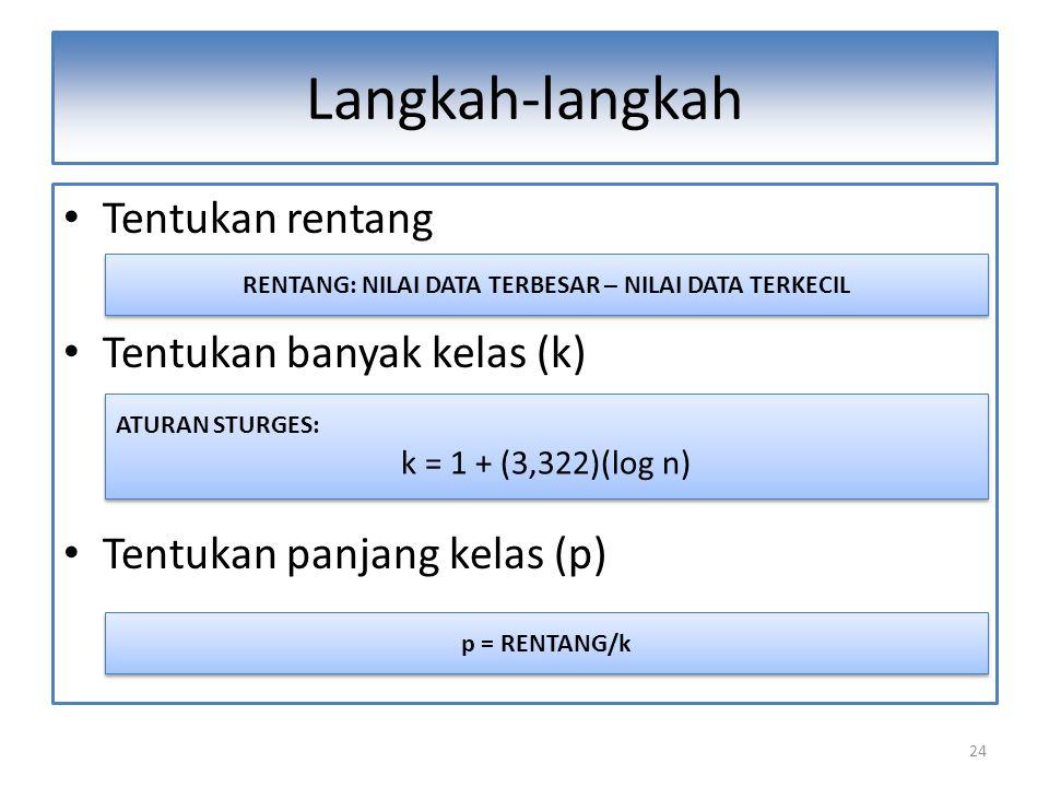 24 Langkah-langkah Tentukan rentang Tentukan banyak kelas (k) Tentukan panjang kelas (p) RENTANG: NILAI DATA TERBESAR – NILAI DATA TERKECIL ATURAN STURGES: k = 1 + (3,322)(log n) ATURAN STURGES: k = 1 + (3,322)(log n) p = RENTANG/k
