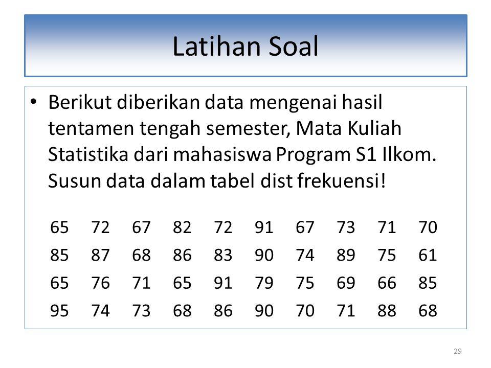29 Berikut diberikan data mengenai hasil tentamen tengah semester, Mata Kuliah Statistika dari mahasiswa Program S1 Ilkom.