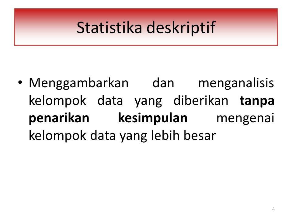 35 Macam-macam bentuk diagram Data tidak terkelompok : diagram batang, diagram lingkaran, garis, gambar (simbol) Data terkelompok : histogram dan poligon frekuensi, ogive
