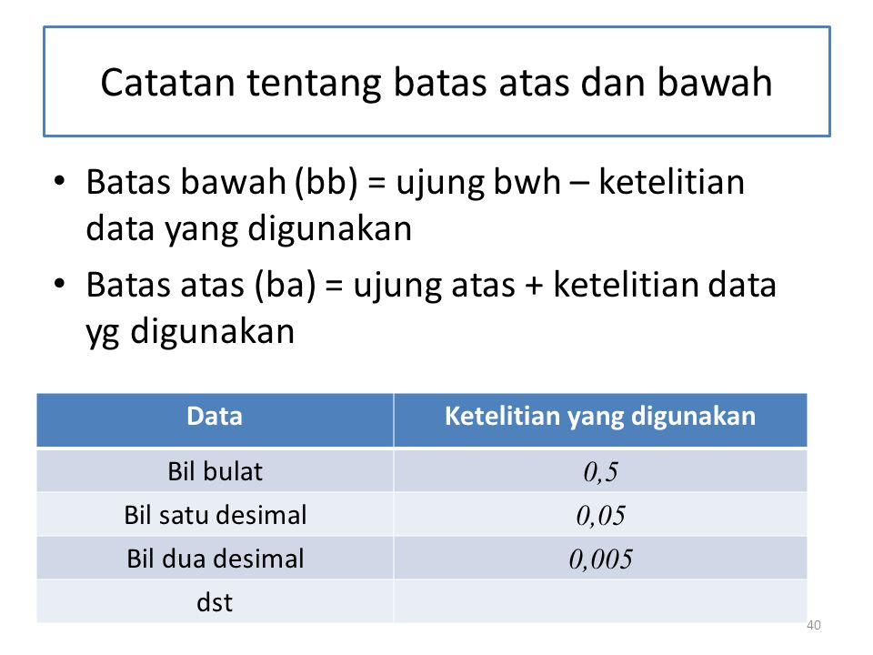 40 Catatan tentang batas atas dan bawah Batas bawah (bb) = ujung bwh – ketelitian data yang digunakan Batas atas (ba) = ujung atas + ketelitian data yg digunakan DataKetelitian yang digunakan Bil bulat 0,5 Bil satu desimal 0,05 Bil dua desimal 0,005 dst
