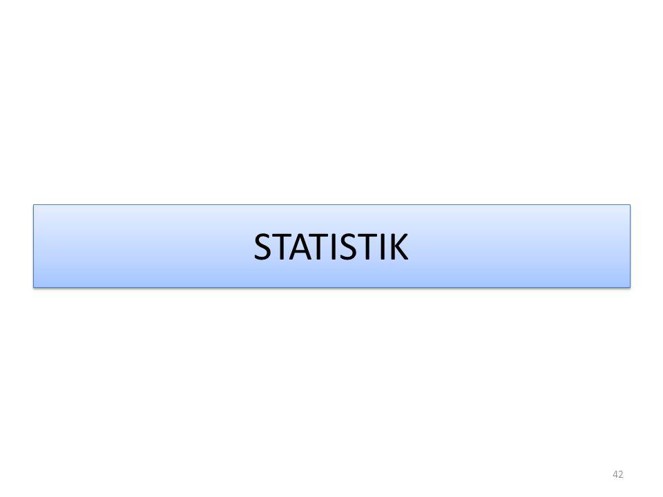 42 STATISTIK