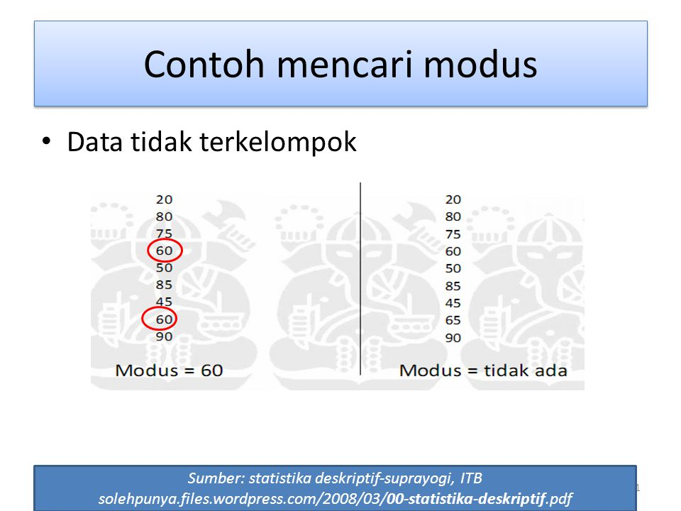 51 Contoh mencari modus Data tidak terkelompok Sumber: statistika deskriptif-suprayogi, ITB solehpunya.files.wordpress.com/2008/03/00-statistika-deskriptif.pdf
