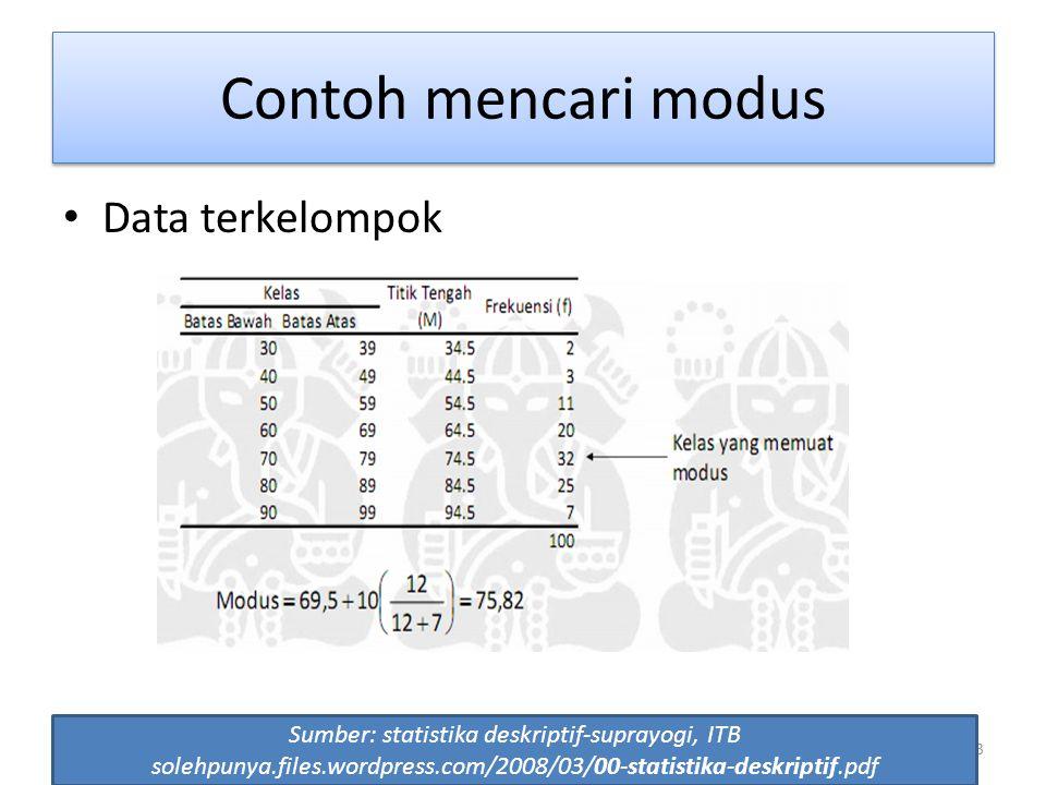 53 Data terkelompok Contoh mencari modus Sumber: statistika deskriptif-suprayogi, ITB solehpunya.files.wordpress.com/2008/03/00-statistika-deskriptif.pdf