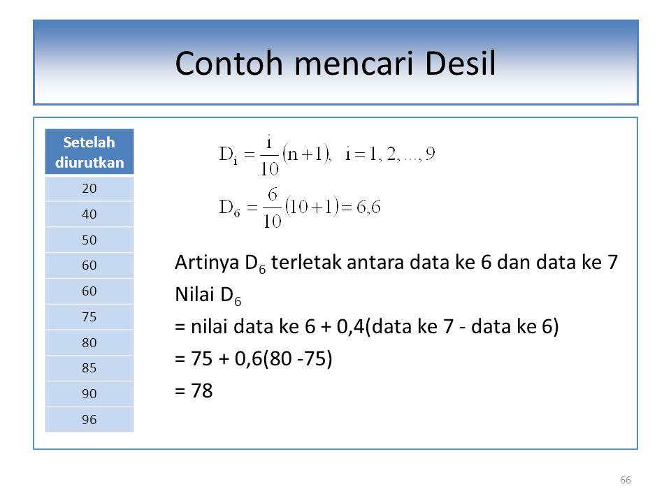 Artinya D 6 terletak antara data ke 6 dan data ke 7 Nilai D 6 = nilai data ke 6 + 0,4(data ke 7 - data ke 6) = 75 + 0,6(80 -75) = 78 66 Contoh mencari Desil Setelah diurutkan 20 40 50 60 75 80 85 90 96