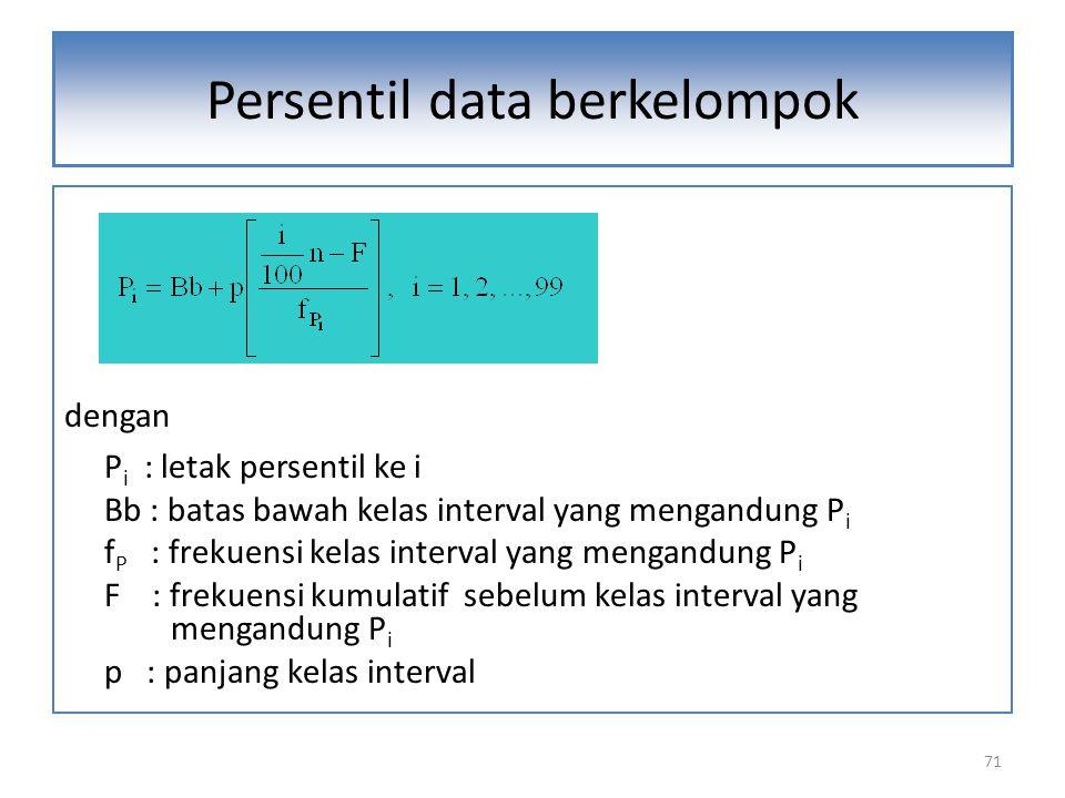dengan P i : letak persentil ke i Bb : batas bawah kelas interval yang mengandung P i f P : frekuensi kelas interval yang mengandung P i F : frekuensi kumulatif sebelum kelas interval yang mengandung P i p : panjang kelas interval 71 Persentil data berkelompok