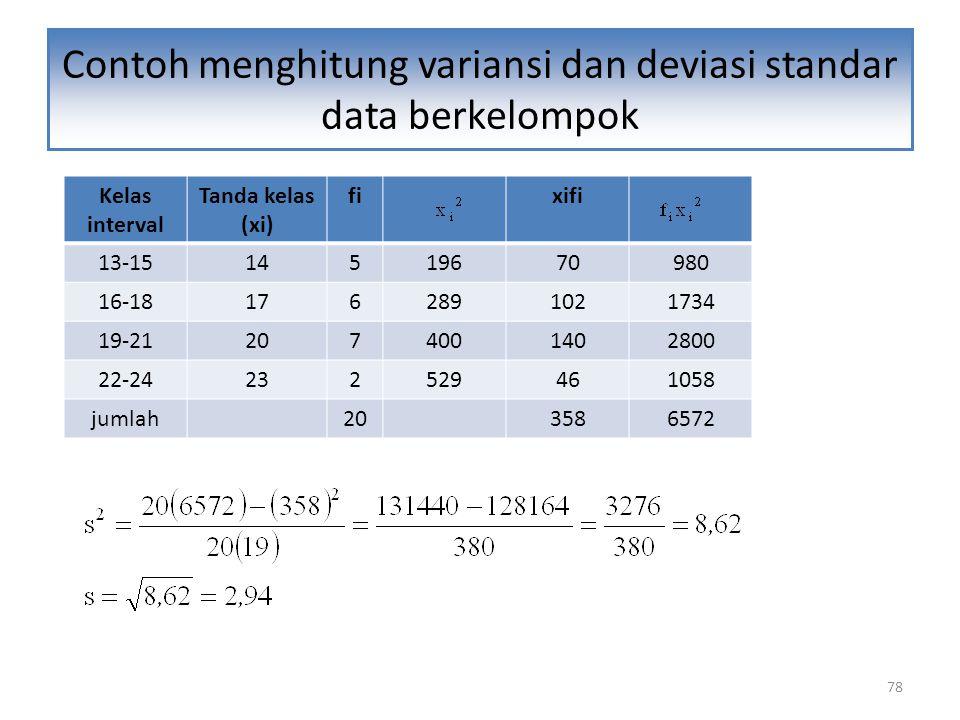 78 Kelas interval Tanda kelas (xi) fixifi 13-1514519670980 16-181762891021734 19-212074001402800 22-24232529461058 jumlah203586572 Contoh menghitung variansi dan deviasi standar data berkelompok