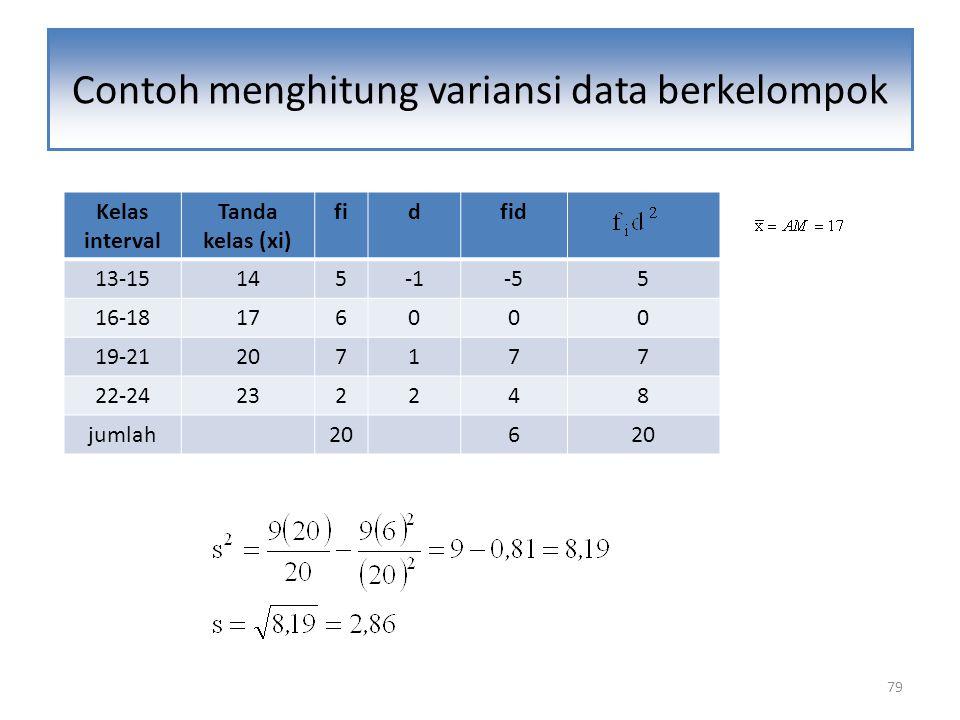 79 Contoh menghitung variansi data berkelompok Kelas interval Tanda kelas (xi) fidfid 13-15145-55 16-18176000 19-21207177 22-24232248 jumlah206