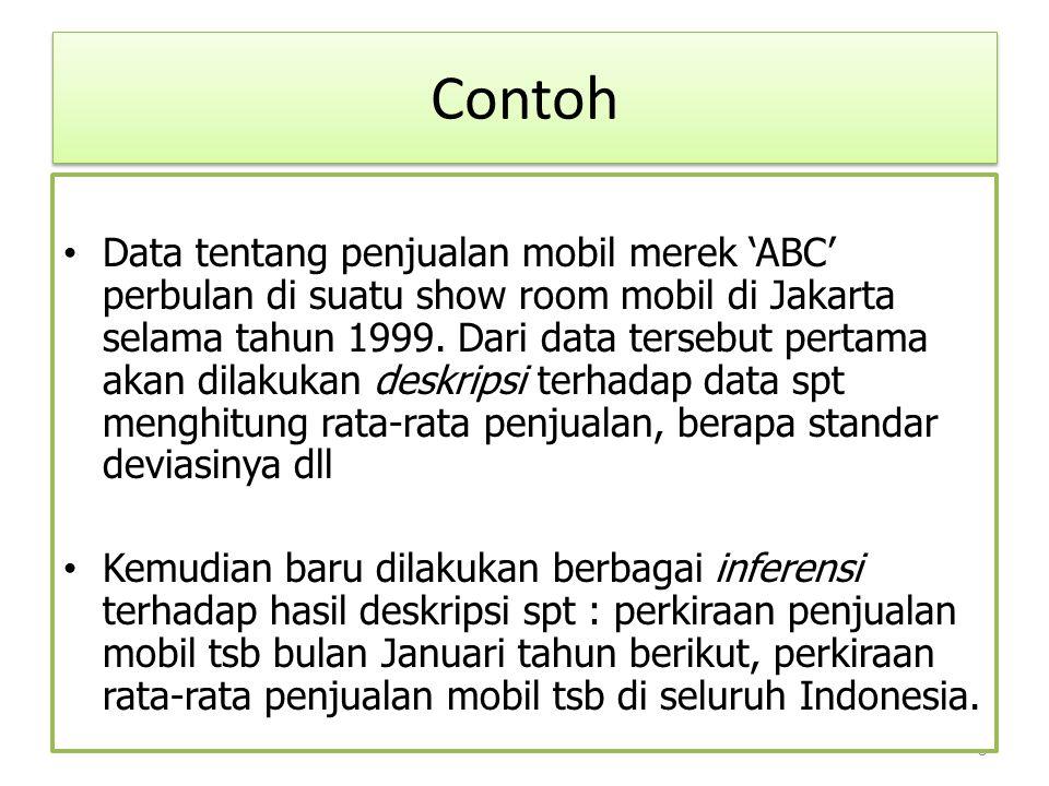 9 Tipe data statistik Data nominal Data ordinal Data interval Data rasio DATA NOMINAL : Data berskala nominal adalah data yang diperoleh dengan cara kategorisasi atau klasifikasi.